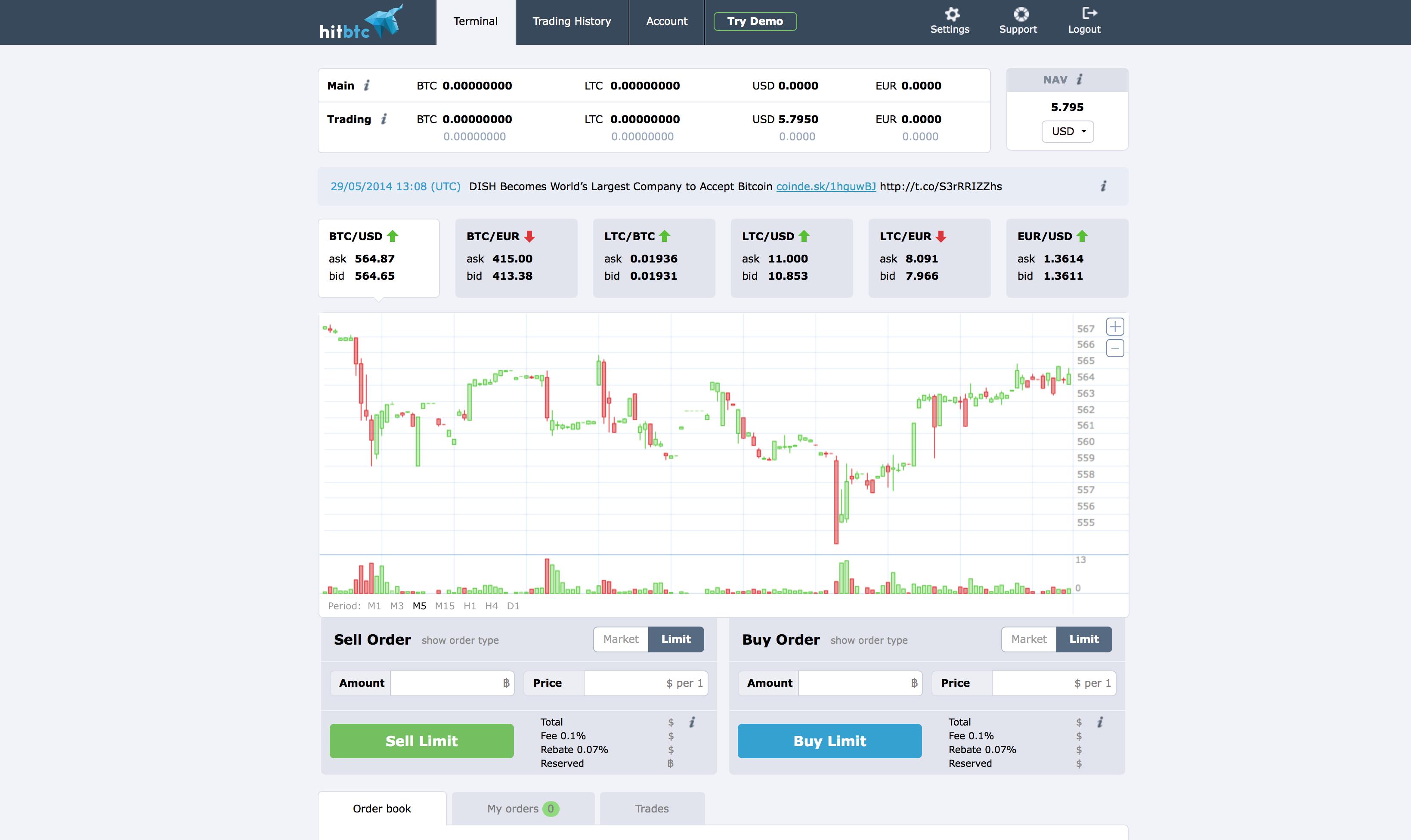 hitbtc bitcoin depozit eroare